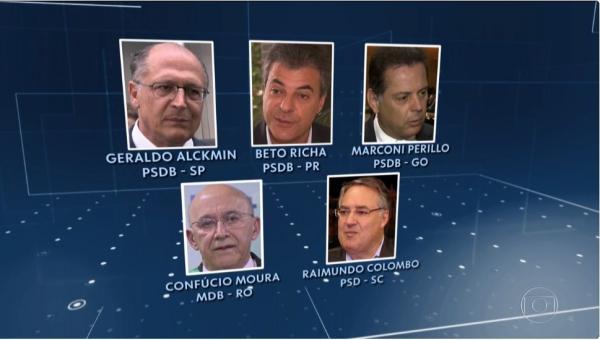 PGR pede ao STJ que envie para 1ª instância investigações contra Confúcio Moura e outros 4 ex-governadores