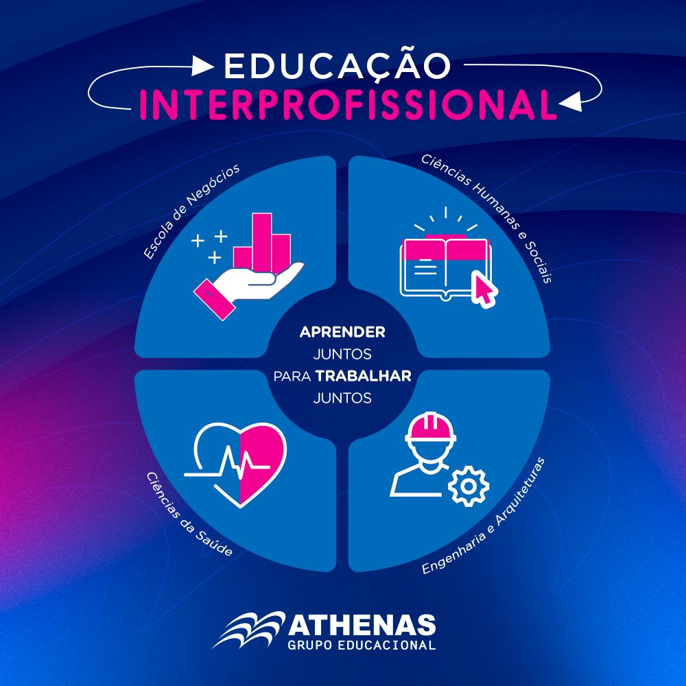 Grupo Athenas lança projeto de Educação Interprofissional